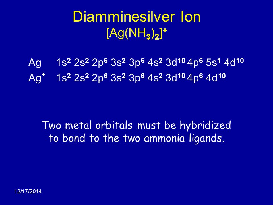 Diamminesilver Ion [Ag(NH3)2]+